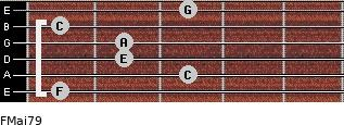 FMaj7/9 for guitar on frets 1, 3, 2, 2, 1, 3