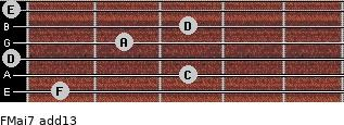 FMaj7(add13) for guitar on frets 1, 3, 0, 2, 3, 0