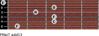 FMaj7(add13) for guitar on frets 1, 3, 3, 2, 3, 0