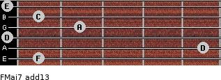 FMaj7(add13) for guitar on frets 1, 5, 0, 2, 1, 0