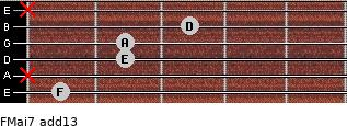 FMaj7(add13) for guitar on frets 1, x, 2, 2, 3, x