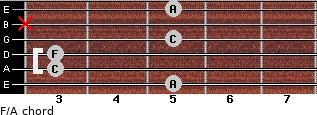 F/A for guitar on frets 5, 3, 3, 5, x, 5