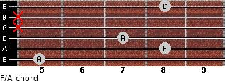 F/A for guitar on frets 5, 8, 7, x, x, 8