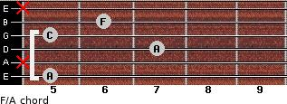 F/A for guitar on frets 5, x, 7, 5, 6, x