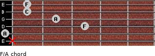F/A for guitar on frets x, 0, 3, 2, 1, 1