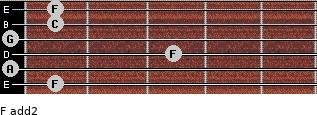 F add(2) for guitar on frets 1, 0, 3, 0, 1, 1