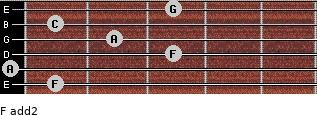 F add(2) for guitar on frets 1, 0, 3, 2, 1, 3