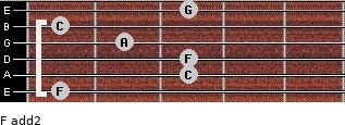 F add(2) for guitar on frets 1, 3, 3, 2, 1, 3