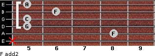 F add(2) for guitar on frets x, 8, 5, 5, 6, 5