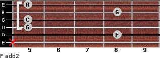F add(2) for guitar on frets x, 8, 5, 5, 8, 5