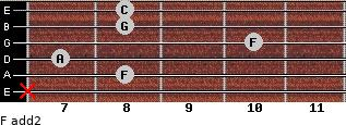F add(2) for guitar on frets x, 8, 7, 10, 8, 8