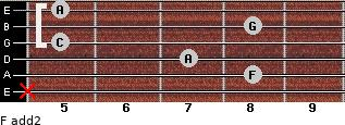 F add(2) for guitar on frets x, 8, 7, 5, 8, 5
