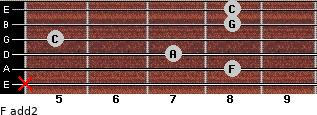 F add(2) for guitar on frets x, 8, 7, 5, 8, 8