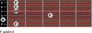 F add(m3) for guitar on frets 1, 0, 3, 1, 1, 1