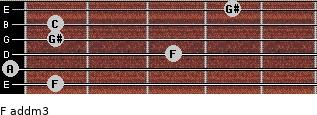 F add(m3) for guitar on frets 1, 0, 3, 1, 1, 4