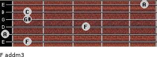 F add(m3) for guitar on frets 1, 0, 3, 1, 1, 5