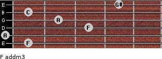 F add(m3) for guitar on frets 1, 0, 3, 2, 1, 4