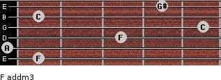 F add(m3) for guitar on frets 1, 0, 3, 5, 1, 4