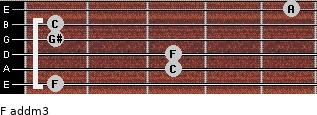 F add(m3) for guitar on frets 1, 3, 3, 1, 1, 5