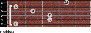 F add(m3) for guitar on frets 1, 3, 3, 2, 1, 4