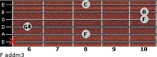 F add(m3) for guitar on frets x, 8, 6, 10, 10, 8