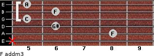 F add(m3) for guitar on frets x, 8, 6, 5, 6, 5