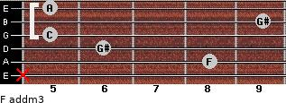 F add(m3) for guitar on frets x, 8, 6, 5, 9, 5