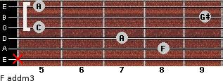 F add(m3) for guitar on frets x, 8, 7, 5, 9, 5