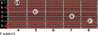 F add(m3) for guitar on frets x, 8, 7, 5, x, 4