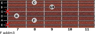 F add(m3) for guitar on frets x, 8, 7, x, 9, 8