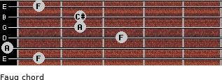 Faug for guitar on frets 1, 0, 3, 2, 2, 1
