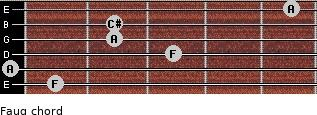 Faug for guitar on frets 1, 0, 3, 2, 2, 5