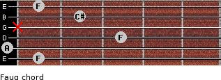 Faug for guitar on frets 1, 0, 3, x, 2, 1