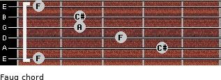 Faug for guitar on frets 1, 4, 3, 2, 2, 1