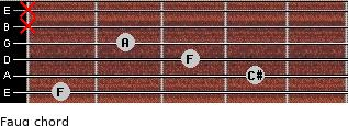 Faug for guitar on frets 1, 4, 3, 2, x, x