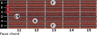 Faug for guitar on frets 13, 12, 11, x, x, 13