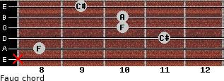 Faug for guitar on frets x, 8, 11, 10, 10, 9