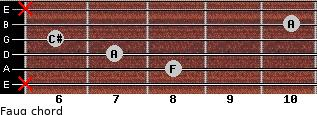 Faug for guitar on frets x, 8, 7, 6, 10, x