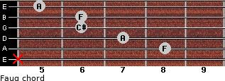 Faug for guitar on frets x, 8, 7, 6, 6, 5