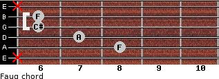 Faug for guitar on frets x, 8, 7, 6, 6, x