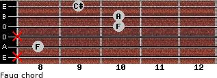 Faug for guitar on frets x, 8, x, 10, 10, 9