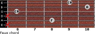 Faug for guitar on frets x, 8, x, 6, 10, 9