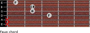 Faug for guitar on frets x, x, 3, 2, 2, 1