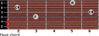 Faug for guitar on frets x, x, 3, 6, 2, 5