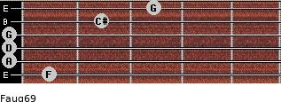 Faug6/9 for guitar on frets 1, 0, 0, 0, 2, 3