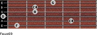 Faug6/9 for guitar on frets 1, 4, 0, 2, 2, 3