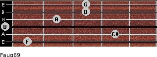 Faug6/9 for guitar on frets 1, 4, 0, 2, 3, 3