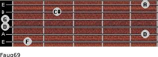 Faug6/9 for guitar on frets 1, 5, 0, 0, 2, 5