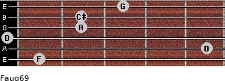 Faug6/9 for guitar on frets 1, 5, 0, 2, 2, 3