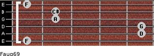 Faug6/9 for guitar on frets 1, 5, 5, 2, 2, 1
